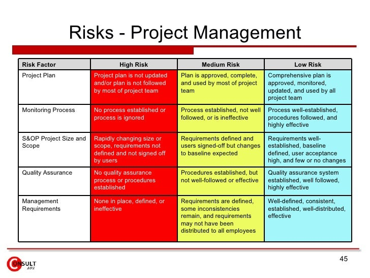 sop for project management Guide to project management e-book for free and start learning today  and  standard operating procedures (or sops for short) might be the worst of them.