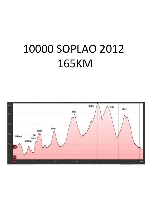 10000 SOPLAO 2012      165KM