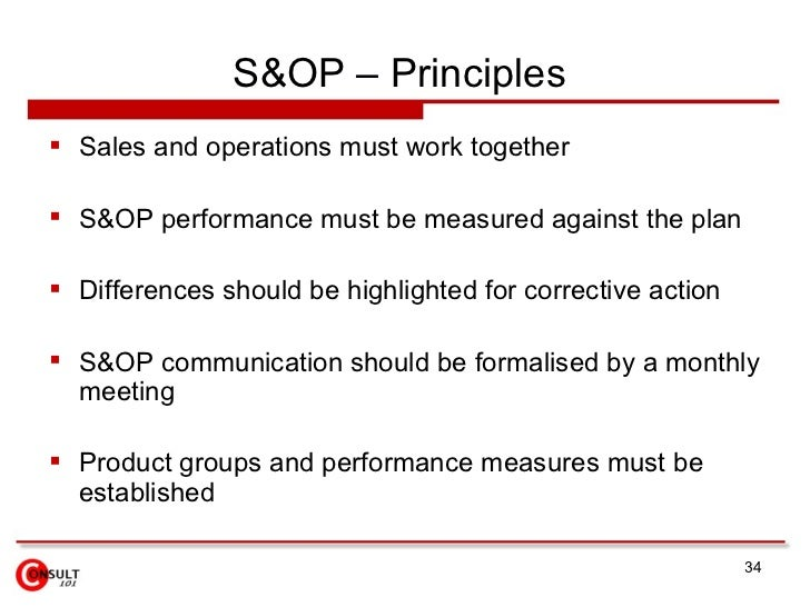 Approximately what percentage of total sop's length should be about the work that i have already done?