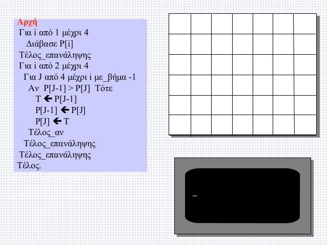 Αρχή Για i από 1 μέχρι 4 Διάβασε P[i] Τέλος_επανάληψης Για i από 2 μέχρι 4 Για J από 4 μέχρι i με_βήμα -1 Αν P[J-1] > P[J]...