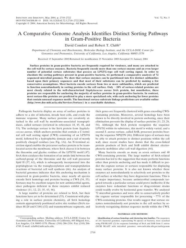 INFECTION AND IMMUNITY, May 2004, p. 2710–2722                                                                            ...