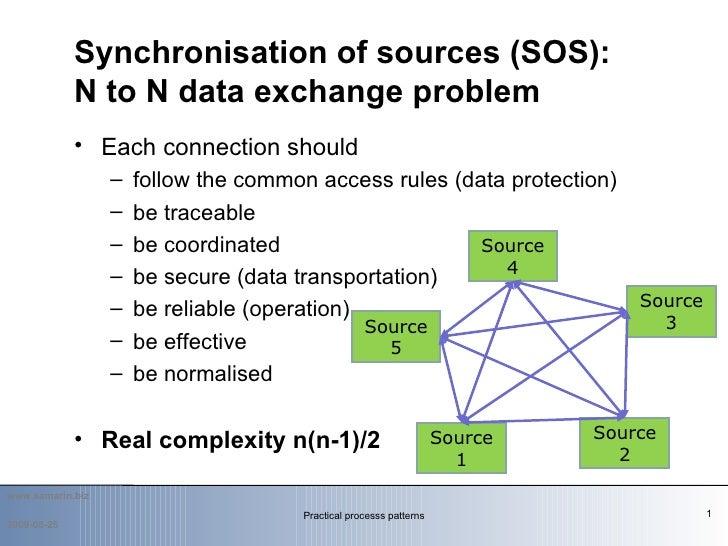 Practical process patterns: SOS