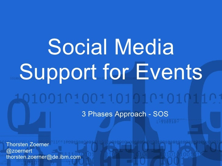Social Media Support for Events  Thorsten Zoerner @zoernert [email_address] 3 Phases Approach - SOS