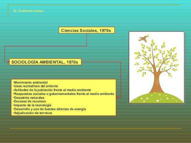 Dr. Guillermo Iranzo SOCIOLOGÍA AMBIENTAL, 1970s •Movimiento ambiental •Usos recreativos del entorno •Actitudes de la pobl...