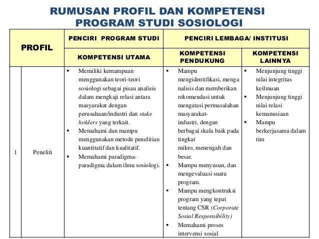 PENCIRI PROGRAM STUDI                      PENCIRI LEMBAGA/ INSTITUSI    PROFIL                                           ...