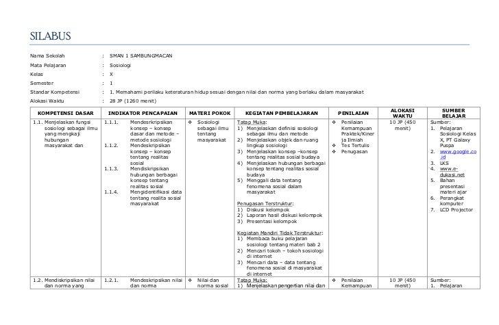 SILABUSNama Sekolah                   :   SMAN 1 SAMBUNGMACANMata Pelajaran                 :   SosiologiKelas            ...