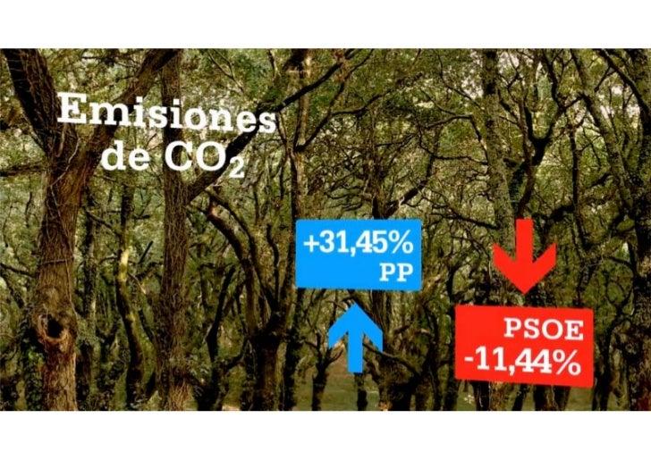 Sostenibilidad el Gobierno del PSOE baja   11.44%