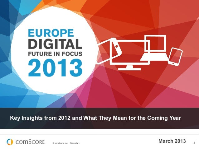 © comScore, Inc. Proprietary. 1March 2013Key Insights from 2012 and What They Mean for the Coming Year