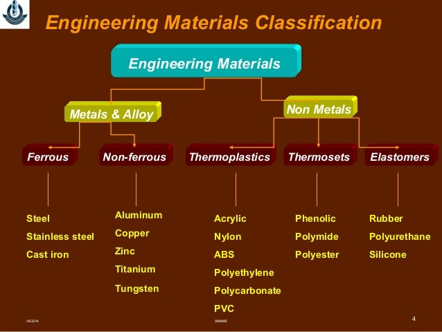 materials science and engineering materials The materials science and engineering graduate program focuses on understanding the structure, modification and properties of materials and the development of new or.
