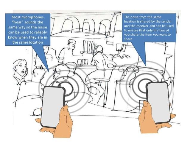 Sound sharing presentation