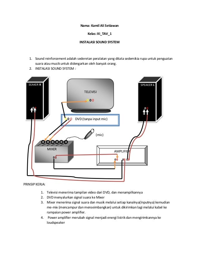 Instalasi Sound System Sederhana