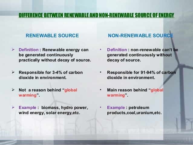 argumentative essay on alternative fuels Alternative energy essay - papers and resumes at most affordable prices order a 100% original, non-plagiarized dissertation you could only imagine about in our.