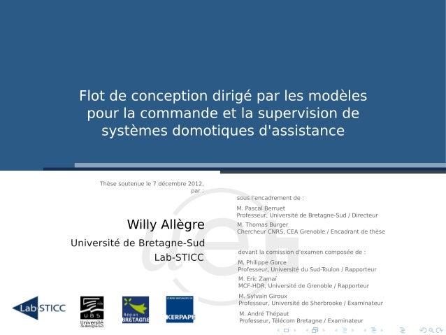 Introduction  Langage de mod´lisation e  Flot de conception  Supervision non-intrusive  Conclusion et Perspectives  Contex...