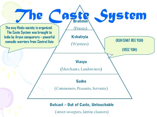 comparing caste systems essay -justified by hindu concept of 'karma' -there are many thousands of sub-castes related to specific occupations, language etc effects of the caste system.