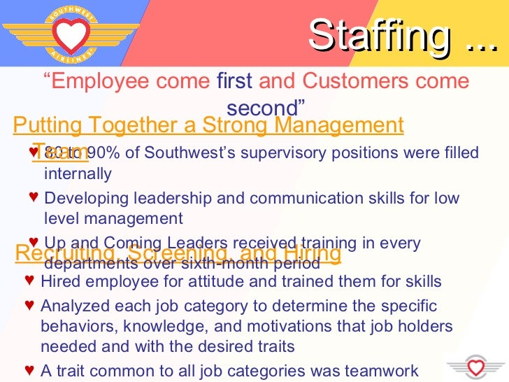 southwest airlines organizational commitment and communication The southwest airlines way lead of southwest and builds strong organizational relationships can achieve great commitment is made – to allow both southwest.