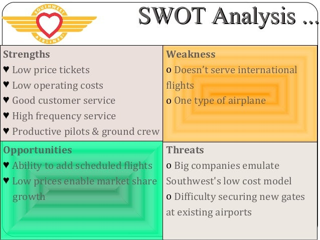 swot analysis of comair airline