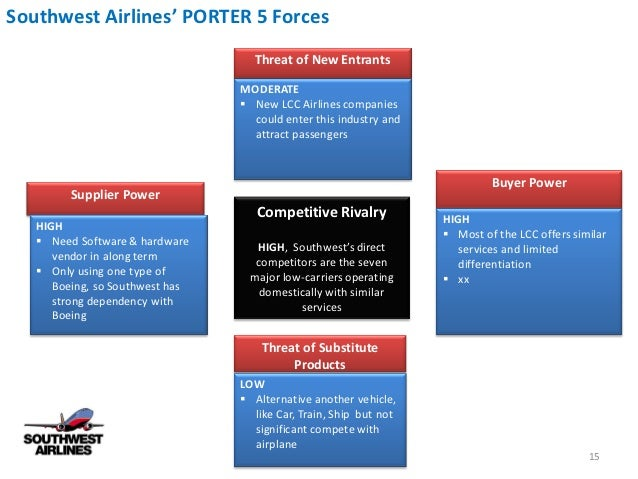 china airline porter five forces Porter's five forces analysis of virgin atlantic introduction to introduce the article, it would suffice to say that each of the five forces that are discussed subsequently differ in their impact on virgin atlantic as the dynamics underlying them vary and the strategy employed by the airline is subject to the fluid and the changing external .