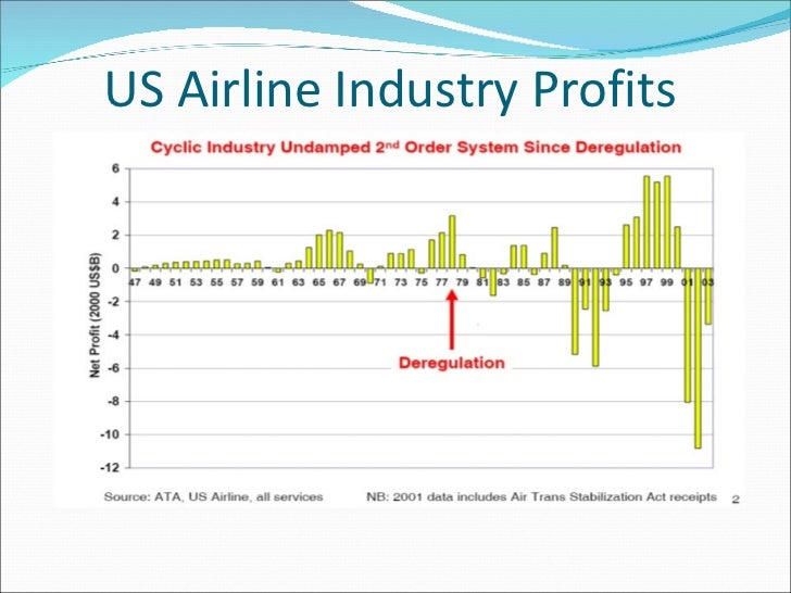 airlines industry cultural web southwest 2015 aviation trends the airline industry is hampered such enhancements entail a wholesale behavioral and cultural shift airlines need to make large and.