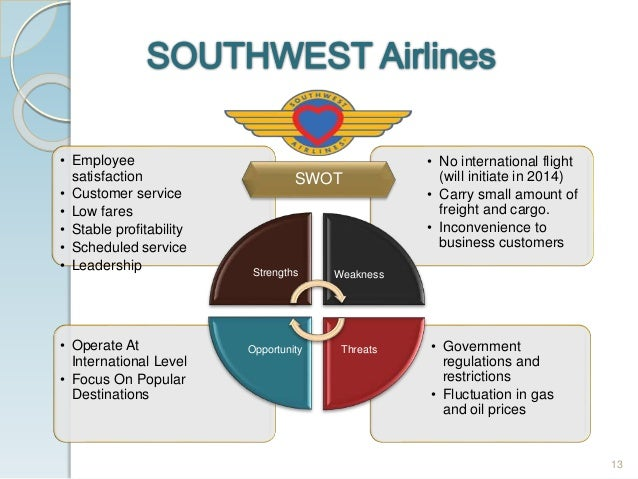 southwest airlines internal analysis