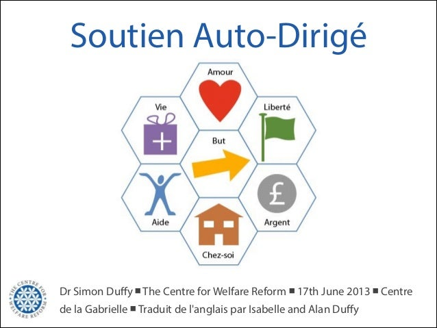 Soutien Auto-Dirigé  Dr Simon Duffy ■ The Centre for Welfare Reform ■ 17th June 2013 ■ Centre de la Gabrielle ■ Traduit de ...