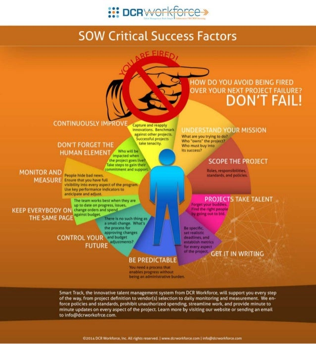 SOW Critical Success Factors