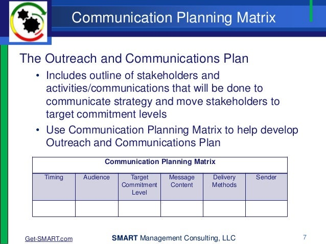 Strategic Planning Communications And Outreach Planning