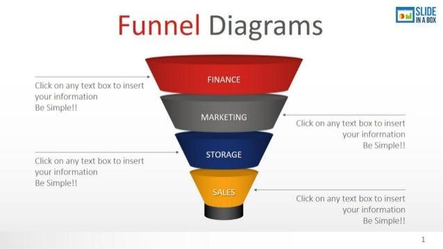 Diagram funnel diagram powerpoint template : Funnel Diagrams PowerPoint Template by StratPro