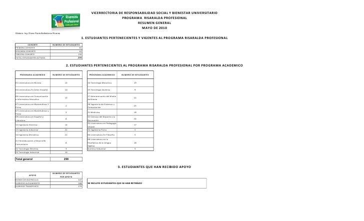 Sp005 informe gob segunda entrega de recursos mayo a agosto 2010