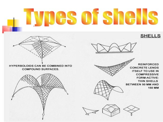 Space And Shell Structures