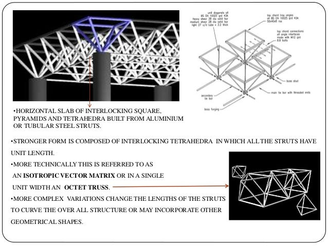 Circulation Diagram Final as well Green Roofs in addition Space Frames 52905493 additionally Asdip Foundation in addition File Anchor escapement. on construction diagrams