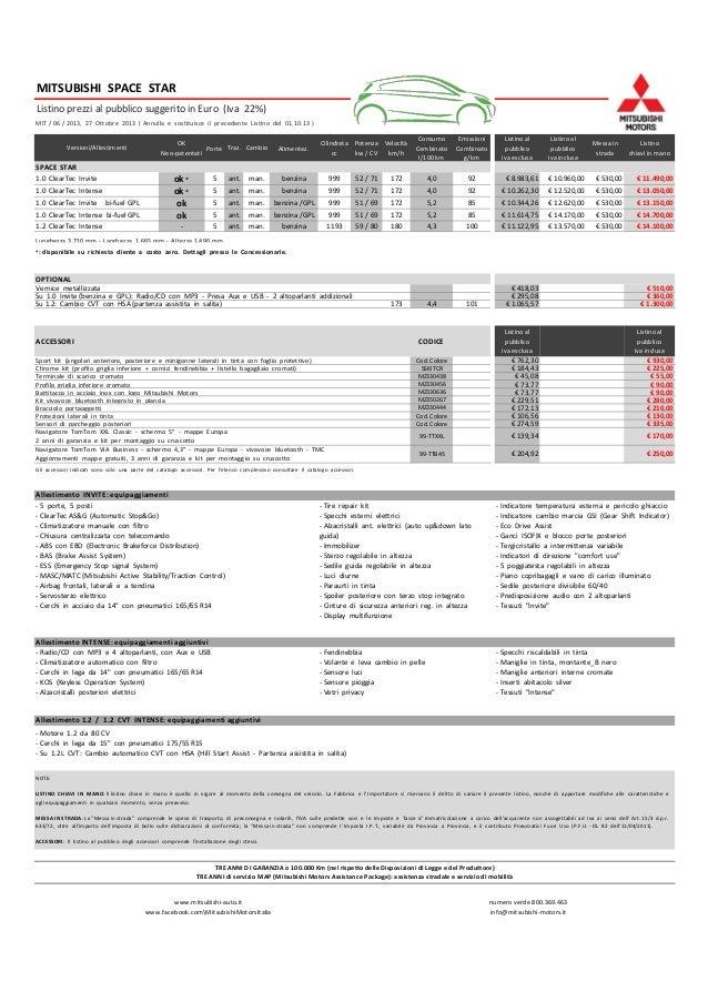 MITSUBISHI SPACE STAR Listino prezzi al pubblico suggerito in Euro (Iva 22%) MIT / 06 / 2013, 27 Ottobre 2013 ( Annulla e ...