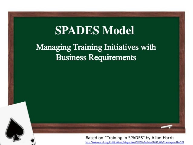 "SPADES Model  Based on ""Training in SPADES"" by Allan Harris http://www.astd.org/Publications/Magazines/TD/TD-Archive/2013/..."