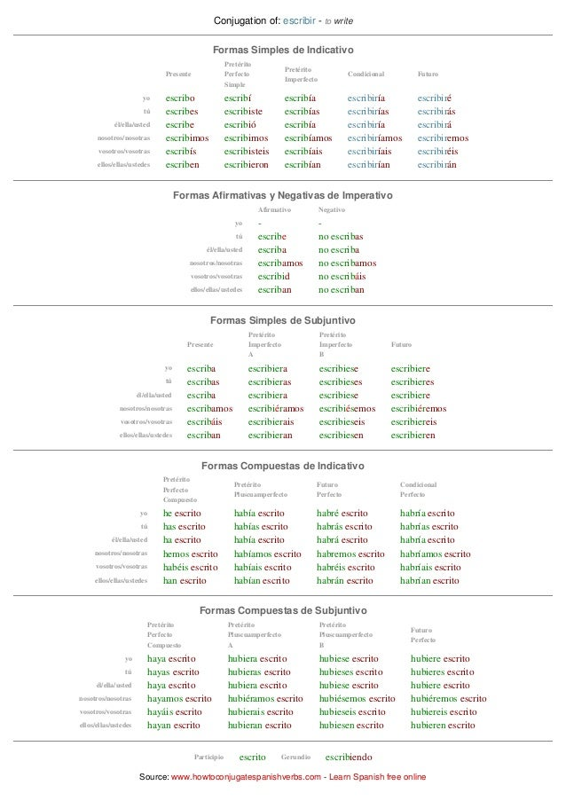 638 x 903 jpeg 119kB, Spanish conjugation-chart-escribir