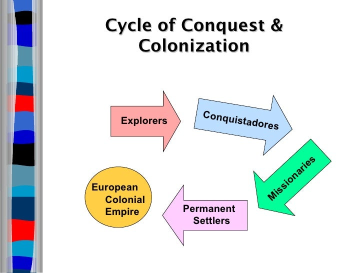 comparing the spanish and english colonies The french, spanish and portuguese competed with the british for colonies it  was thought, no great nation could exist and be self-sufficient.