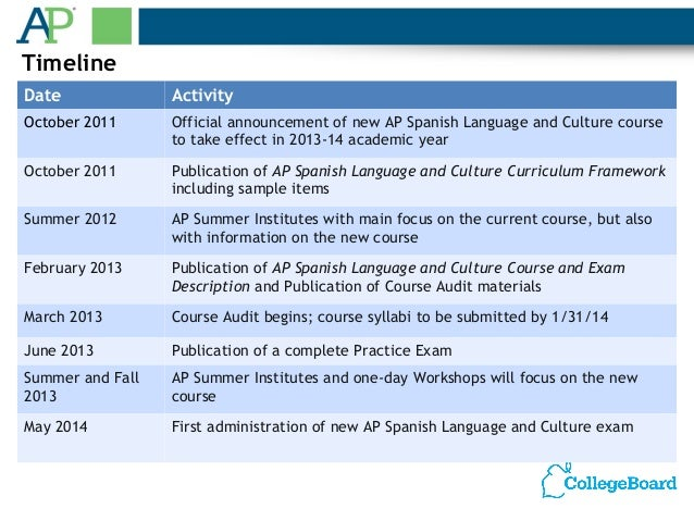 essay spanish culture Ap® spanish language and culture exam 2015 scoring guidelines identical to scoring guidelines used for french, german, and italian language and culture exams.