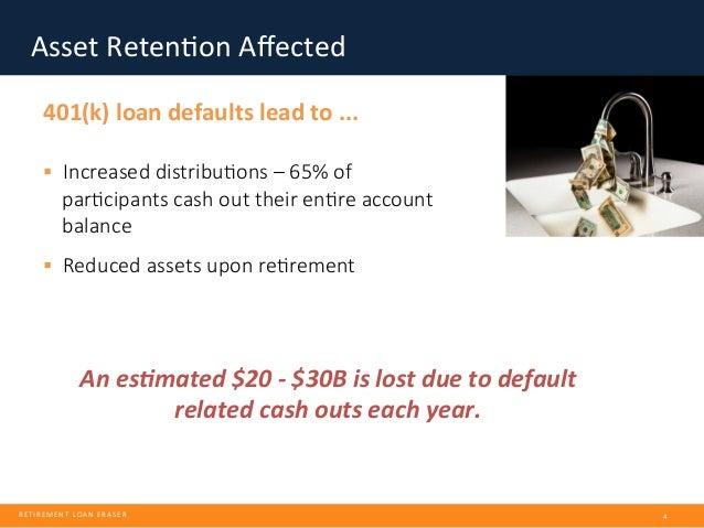 Cibc 401k online loans bc