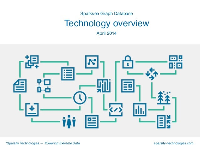 Sparksee Graph Database! Technology overview! April 2014 º *Sparsity Technologies — Powering Extreme Data sparsity–technol...