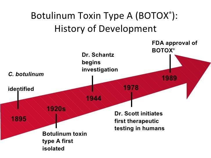 botox toxicity symptoms