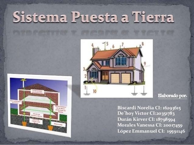 Elaborado por: Biscardi Norelia CI: 16293615 De´hoy Victor CI:20351783 Durán Kirver CI: 18798594 Morales Vanessa CI: 20017...