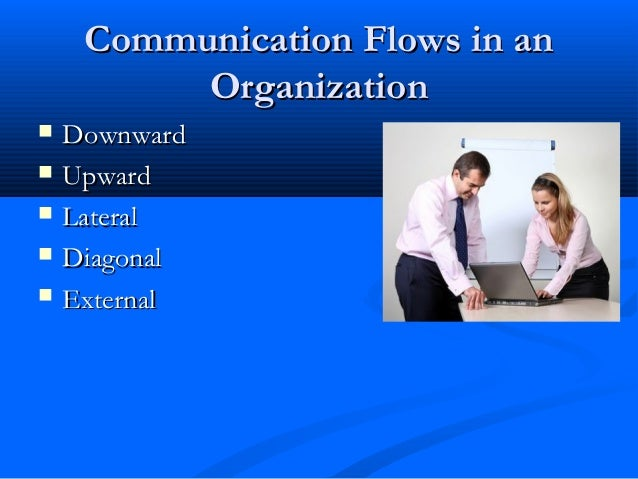 diagonal communication The sharing of information among different structural levels within a business for example, diagonal communication could involve higher level management communicating to lower level management a shift in organizational objectives, as well as the ensuing dialog about how best to achieve the new goals.