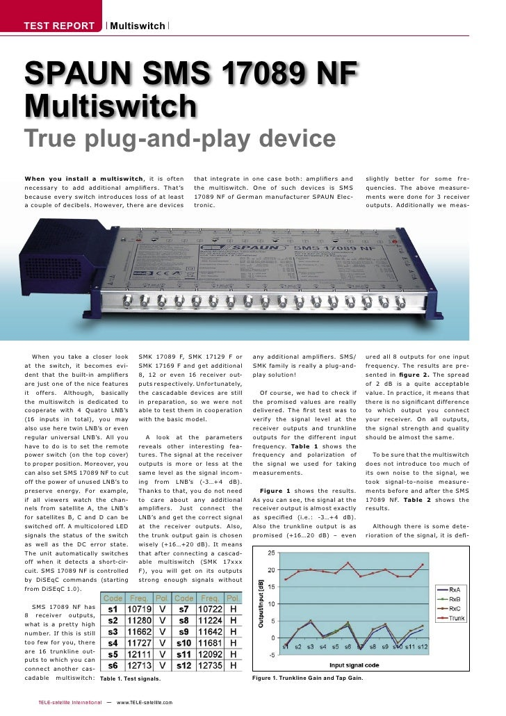 TEST REPORT                     Multiswitch     SPAUN SMS 17089 NF Multiswitch True plug-and-play device When you install ...