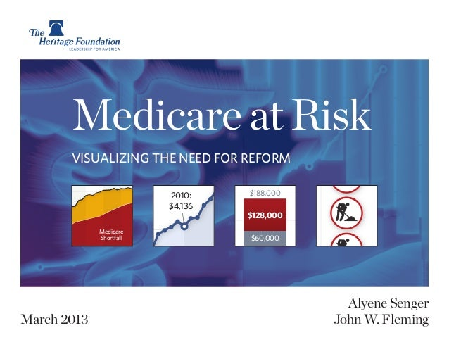 Medicare at Risk: Visualizing the Need for Reform
