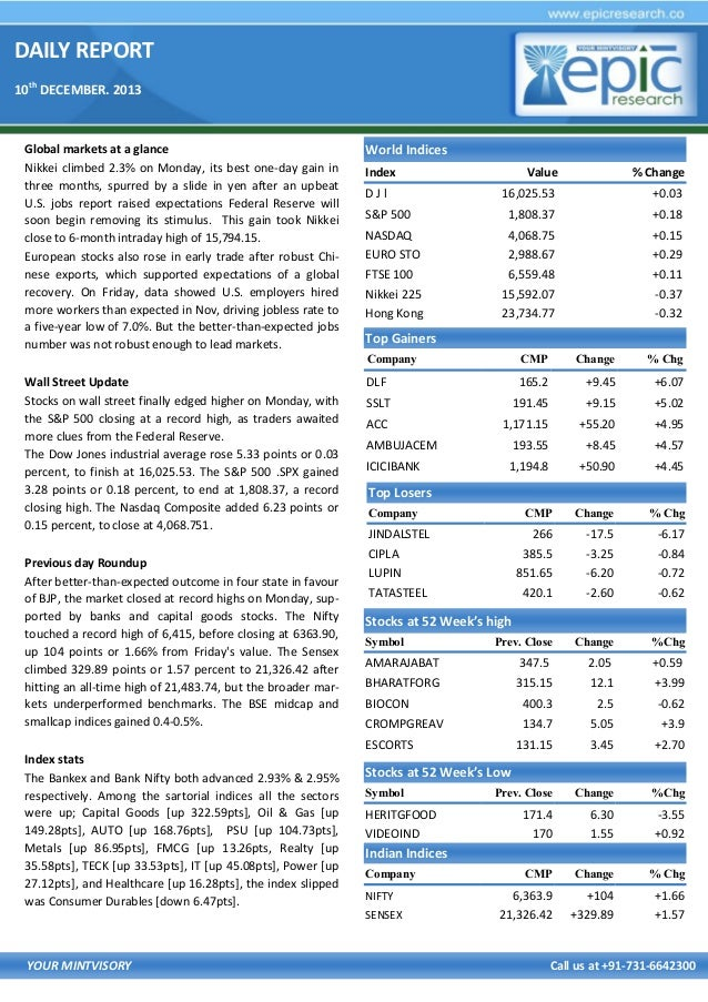 DAILY REPORT 10th DECEMBER. 2013  Global markets at a glance Nikkei climbed 2.3% on Monday, its best one-day gain in three...