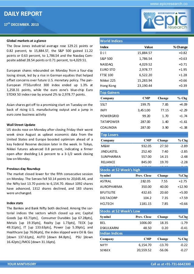 DAILY REPORT 17th DECEMBER. 2013  Global markets at a glance The Dow Jones industrial average rose 129.21 points or 0.82 p...