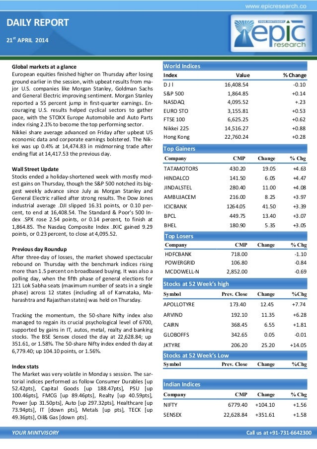 DAILY REPORT 21st APRIL 2014 YOUR MINTVISORY Call us at +91-731-6642300 Global markets at a glance European equities finis...