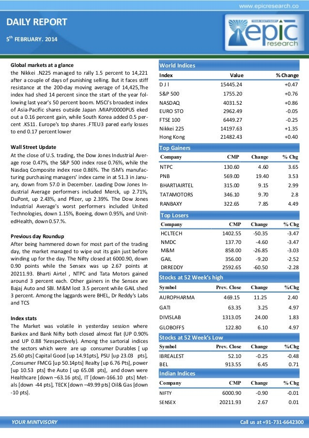 DAILY REPORT 5th FEBRUARY. 2014  Global markets at a glance the Nikkei .N225 managed to rally 1.5 percent to 14,221 after ...