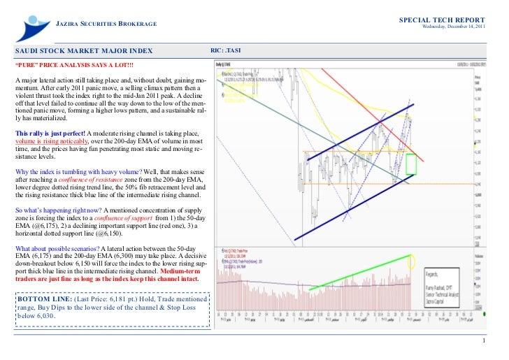 "Special technical report  saudi stock market major index (""pure"" price analysis says a lot!!!) dec 14, 2011"
