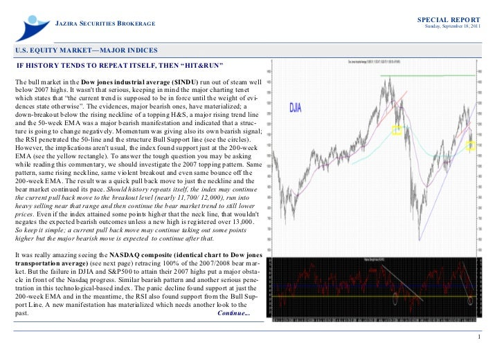 Special technical Bulletin (U.S. Equity Market—major indices) - sep 18, 2011