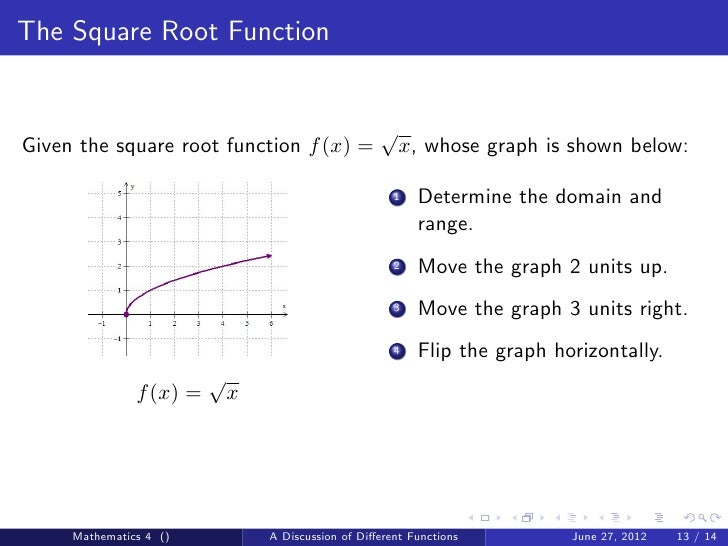 Square Root Function Examples Square Root Function E...