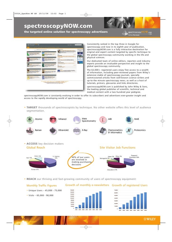 00526_SpecNow MP AW   25/11/08   12:02   Page 1             spectroscopyNOW.com         the targeted online solution for s...